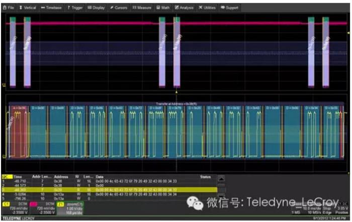 """HDO6000系列示波器应用力科的HD4096技术,结合长存储深度、紧凑轻巧的结构设计、12.1""""多点触摸显示屏和强大的分析和调试软件工具,提供给客户精确测量和快速调试的理想示波器。 关键特性 · 12-bit ADC垂直分辨率, 增强分辨率模式下达到15-bit · 350MHz, 500 MHz, 1GHz 带宽分布 · 长存储 – 高达250 Mpts/Ch · 12."""